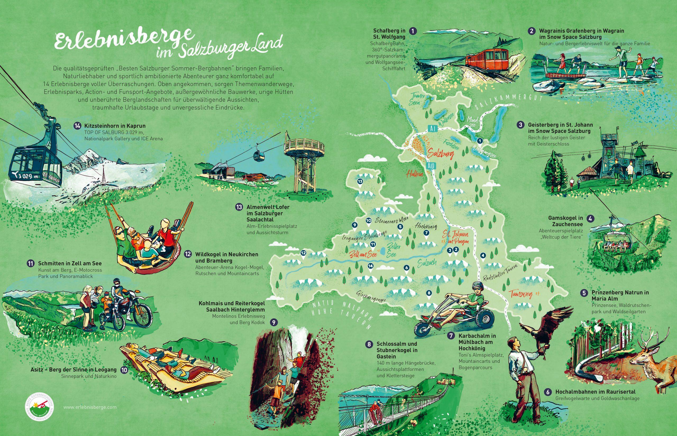 Illustration: Erlebnisberge im SalzburgerLand